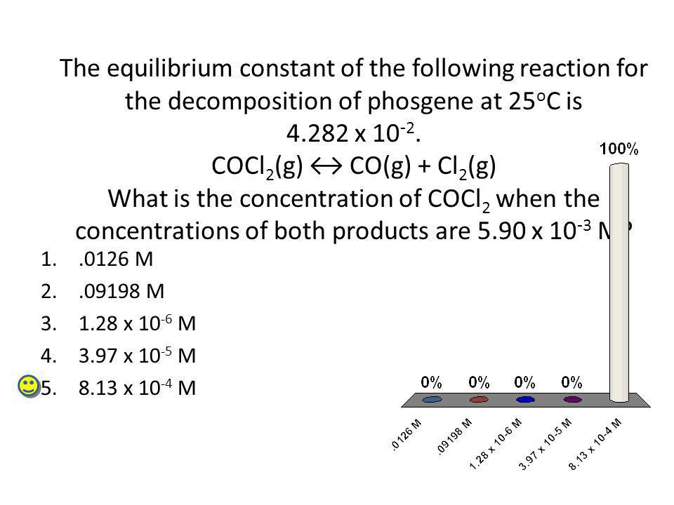 The equilibrium constant of the following reaction for the decomposition of phosgene at 25oC is 4.282 x 10-2. COCl2(g) ↔ CO(g) + Cl2(g) What is the concentration of COCl2 when the concentrations of both products are 5.90 x 10-3 M