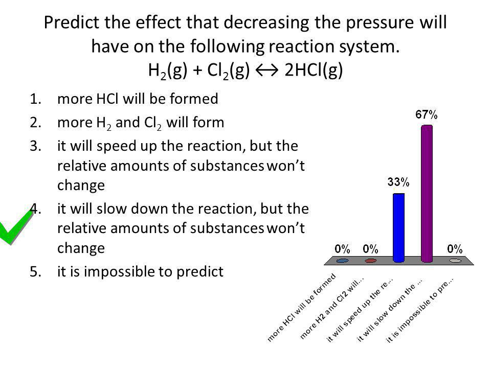 Predict the effect that decreasing the pressure will have on the following reaction system. H2(g) + Cl2(g) ↔ 2HCl(g)
