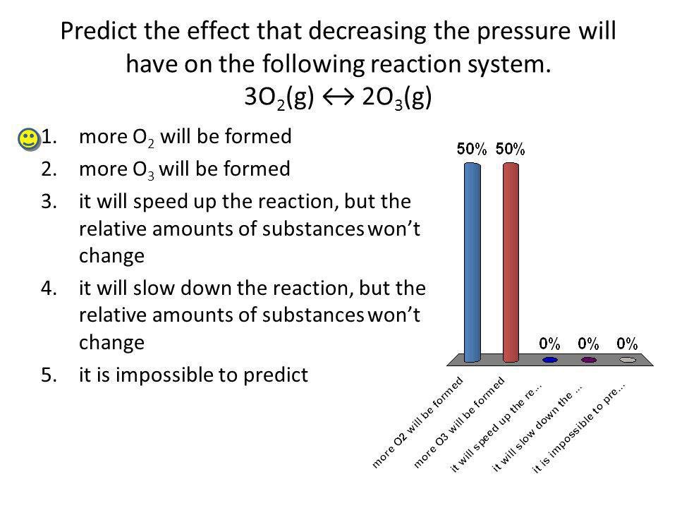 Predict the effect that decreasing the pressure will have on the following reaction system. 3O2(g) ↔ 2O3(g)