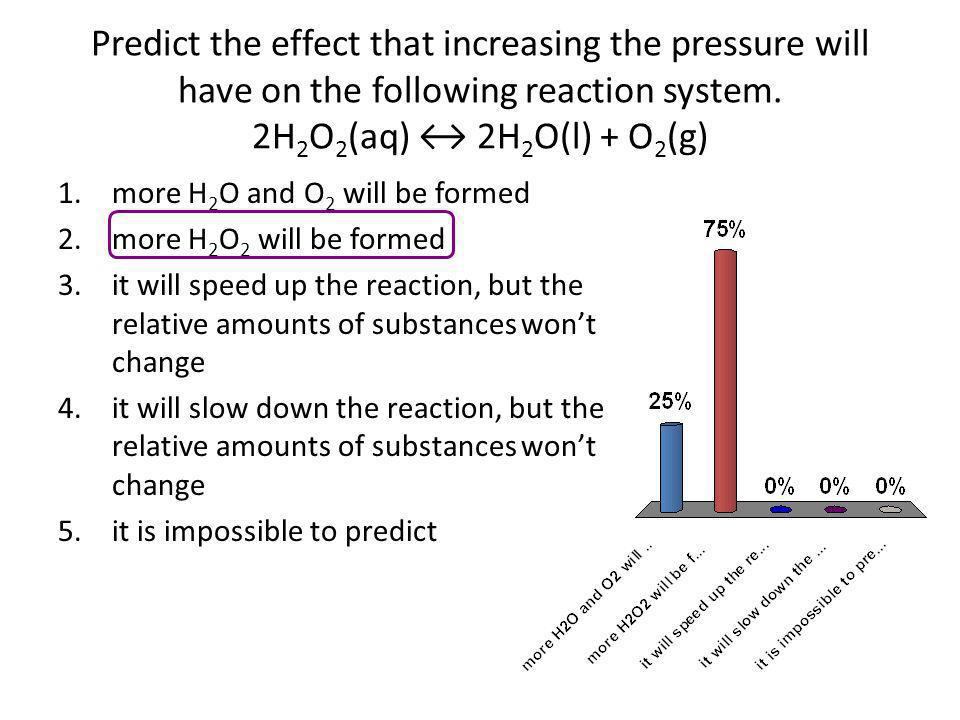 Predict the effect that increasing the pressure will have on the following reaction system. 2H2O2(aq) ↔ 2H2O(l) + O2(g)