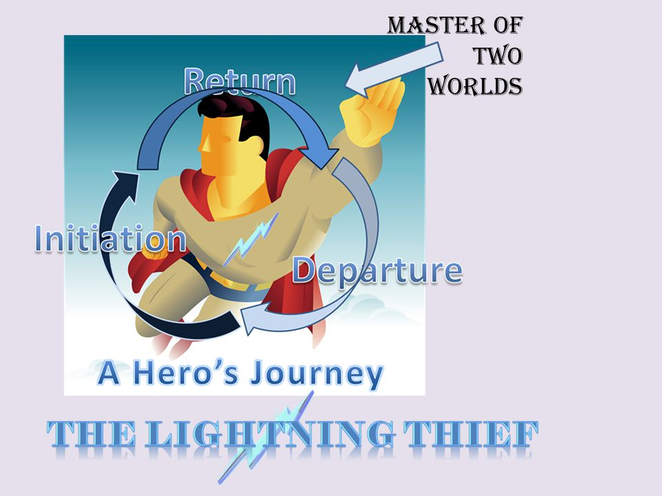 Campbell's 'Hero's Journey' Monomyth