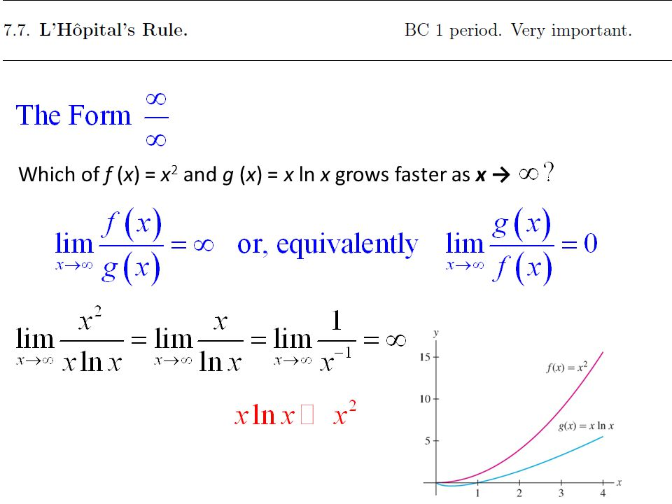 Which of f (x) = x2 and g (x) = x ln x grows faster as x →