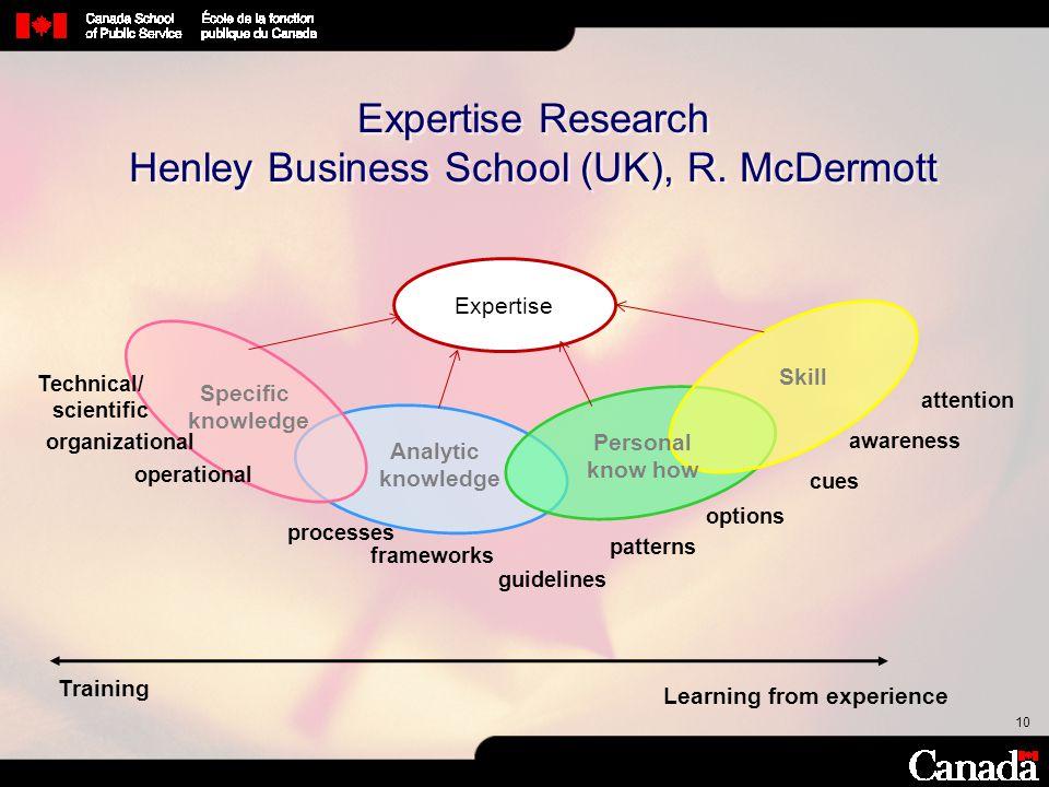 Expertise Research Henley Business School (UK), R. McDermott