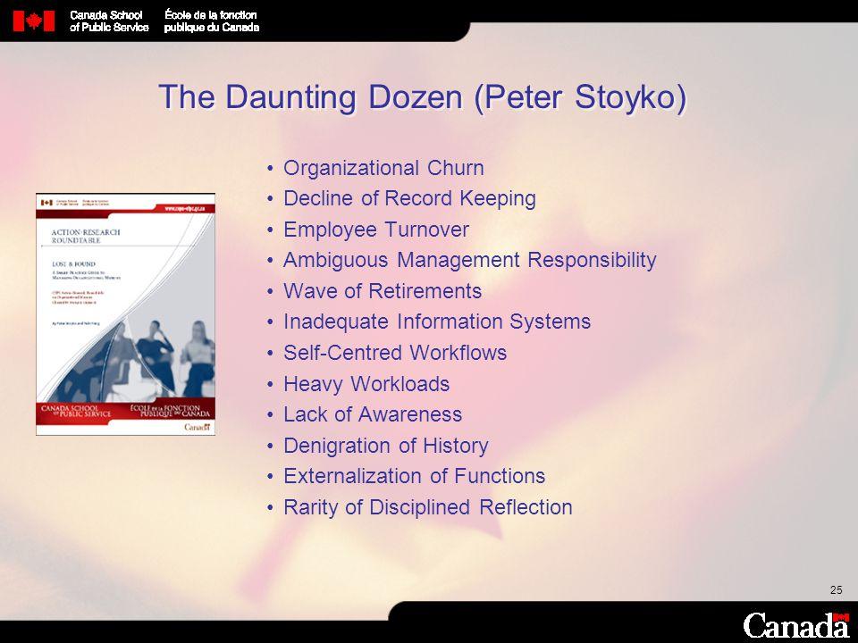 The Daunting Dozen (Peter Stoyko)
