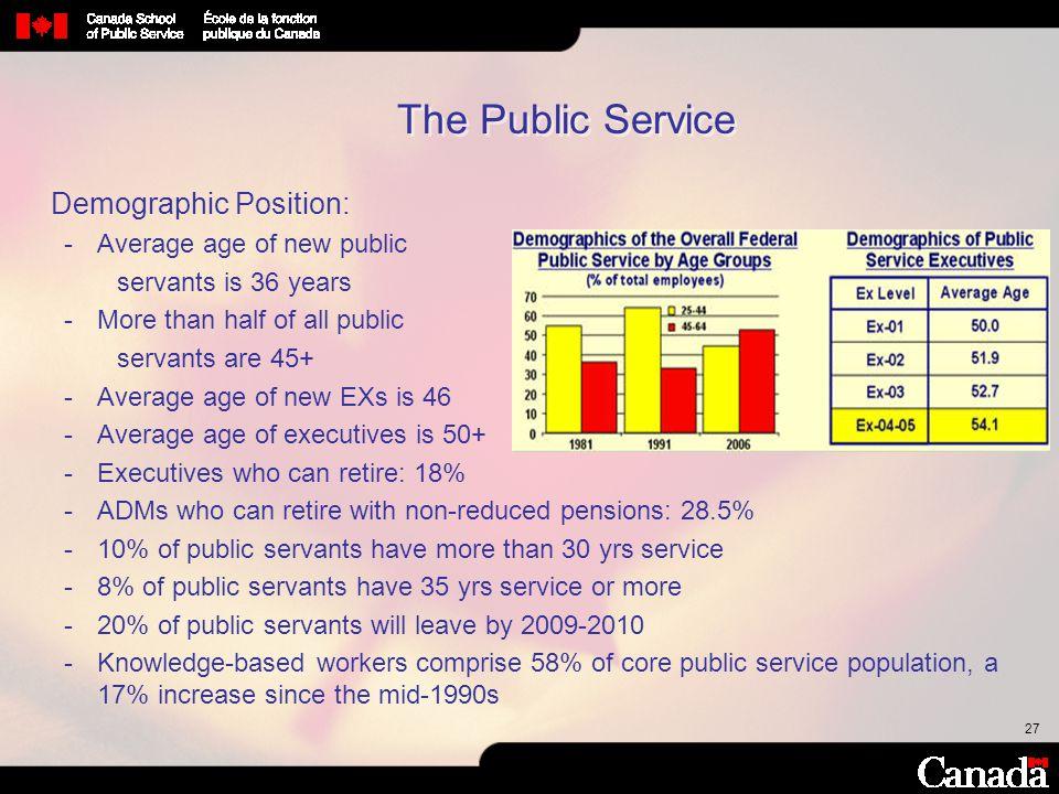 The Public Service Demographic Position: Average age of new public