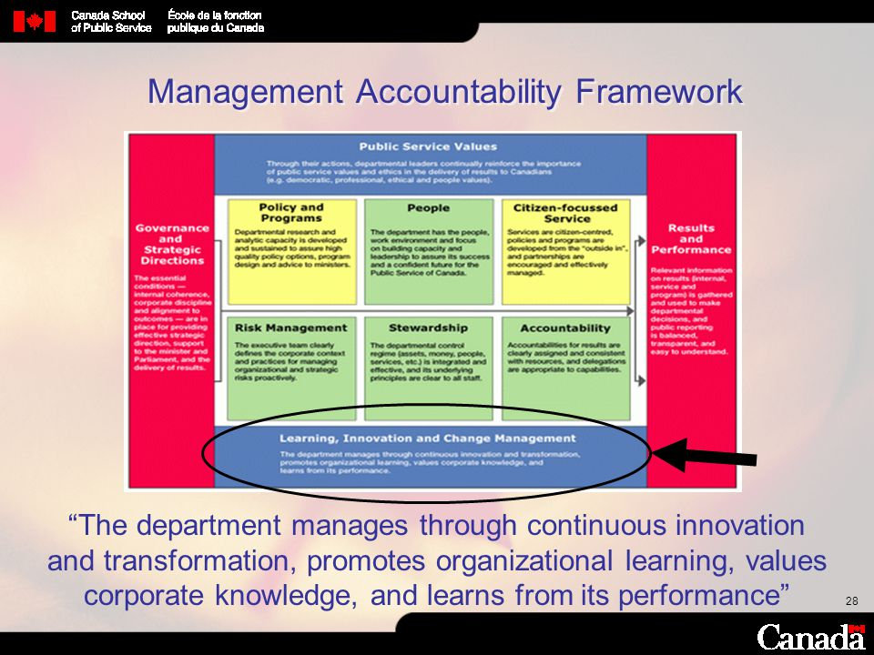 Management Accountability Framework