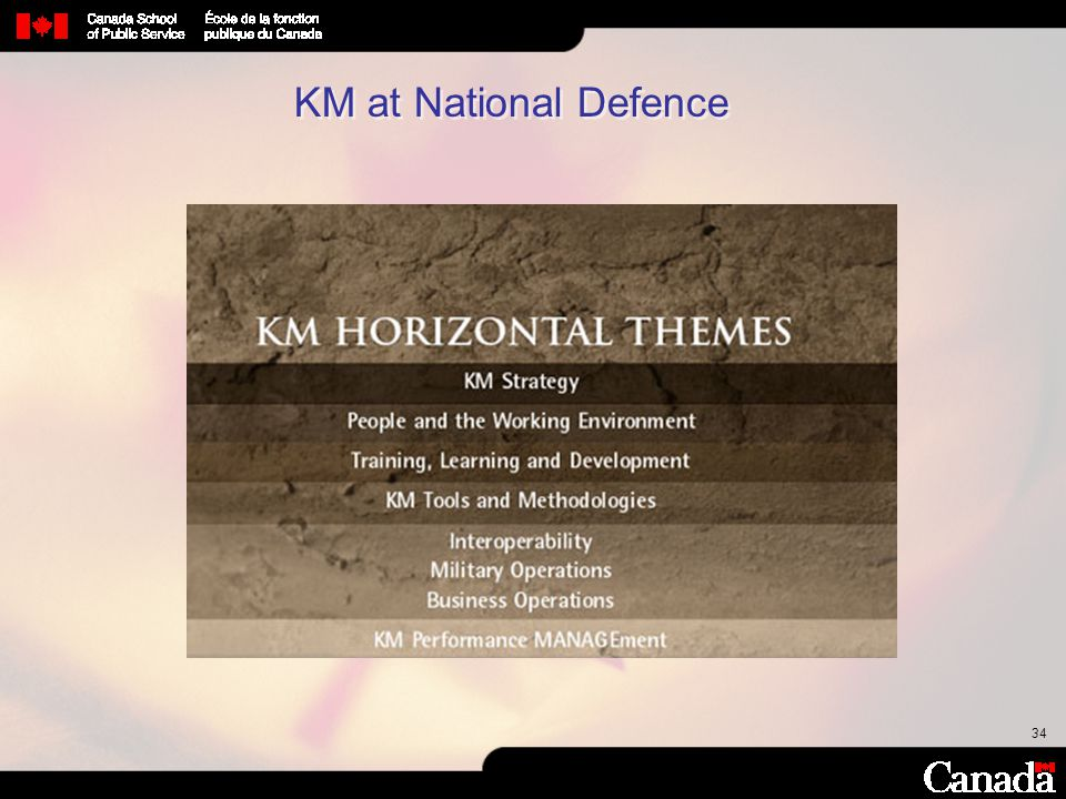 KM at National Defence