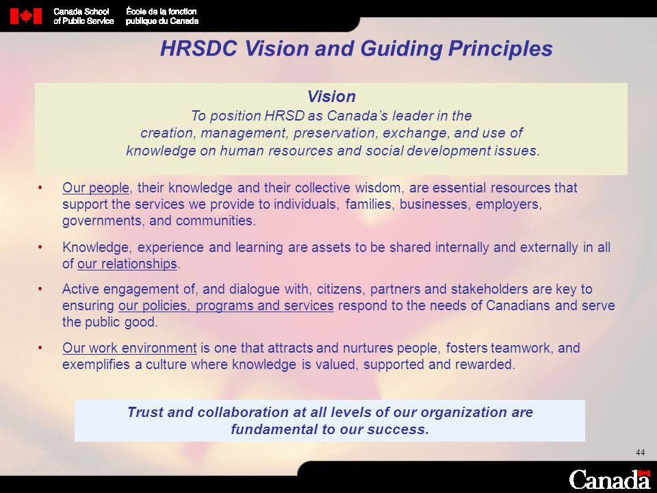 HRSDC Vision and Guiding Principles