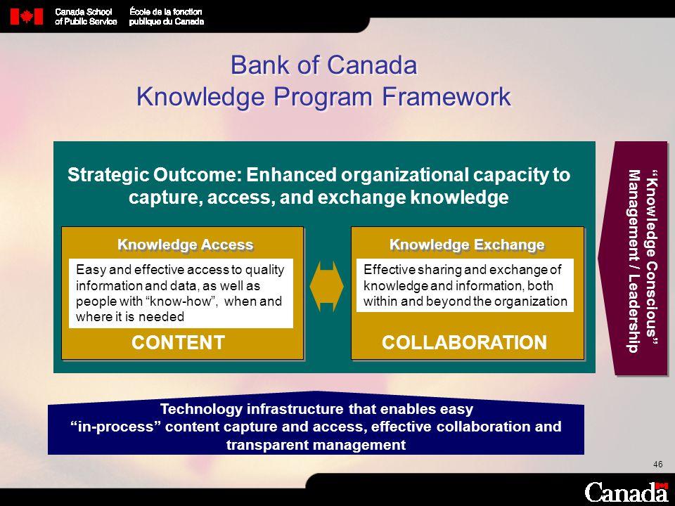 Bank of Canada Knowledge Program Framework
