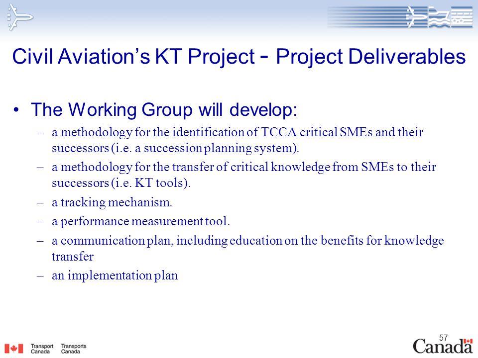 Civil Aviation's KT Project - Project Deliverables