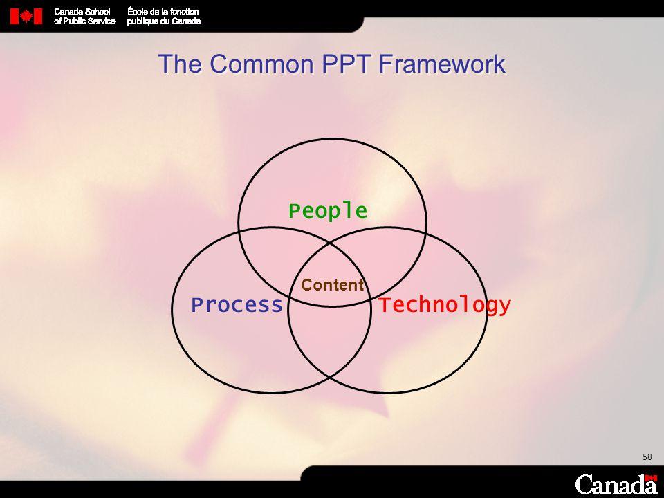 The Common PPT Framework