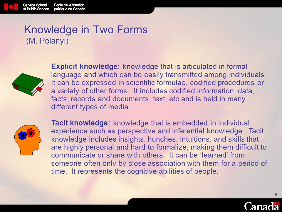 Knowledge in Two Forms (M. Polanyi)