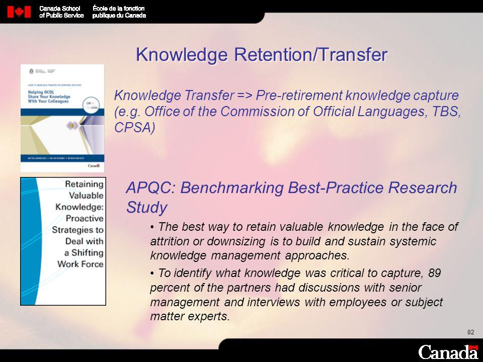 Knowledge Retention/Transfer