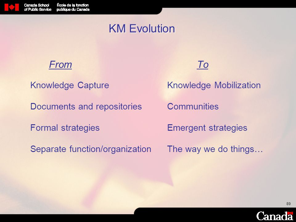 KM Evolution From To Knowledge Capture Knowledge Mobilization