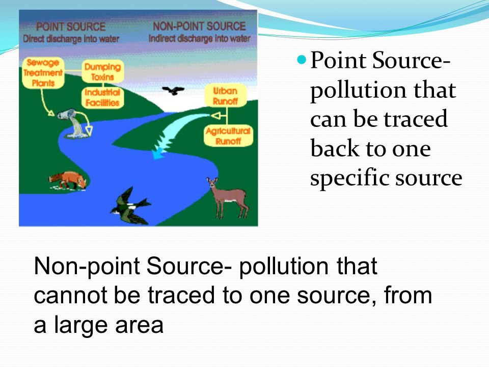 Point Source- pollution that can be traced back to one specific source