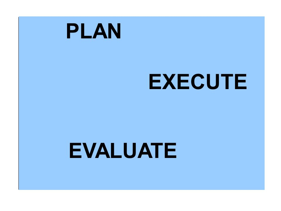 PLAN C EXECUTE A B A B EVALUATE C