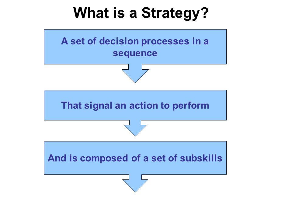What is a Strategy A set of decision processes in a sequence