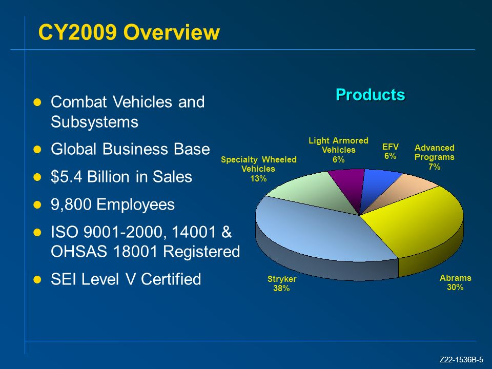 Light Armored Vehicles Specialty Wheeled Vehicles