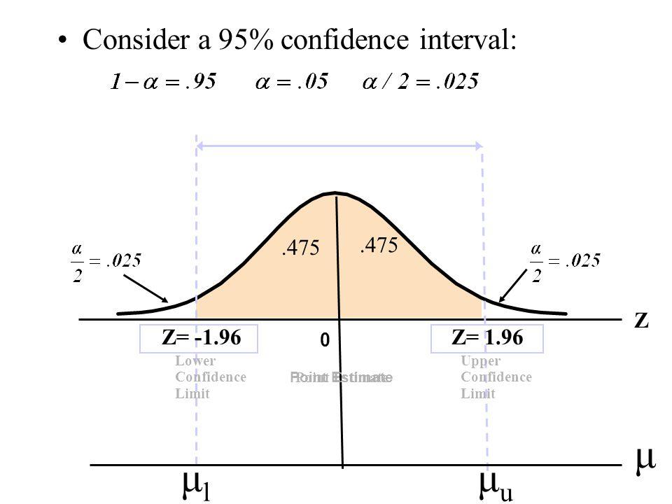 μ μl μu Consider a 95% confidence interval: .475 .475 Z Z= -1.96