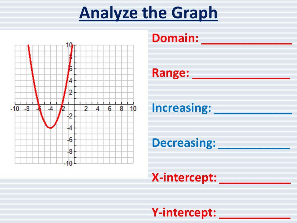 Analyze the Graph Domain: ______________ Range: _______________