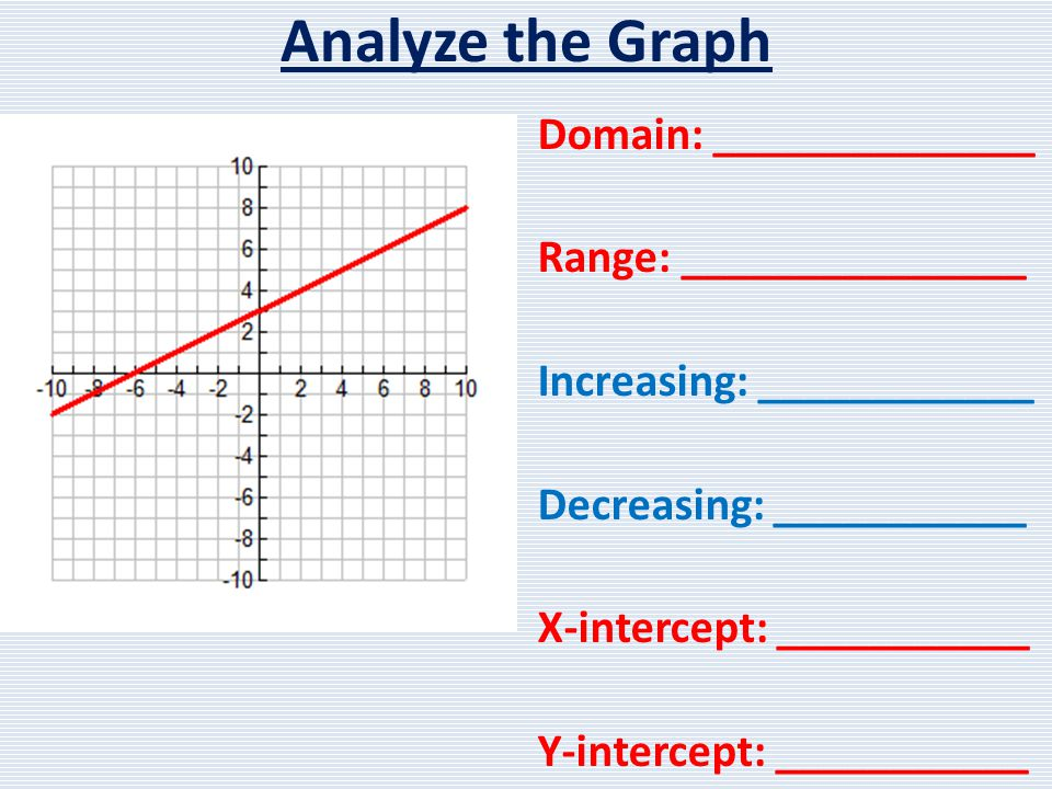 Domain and Range Increasing and Decreasing x- and y ...