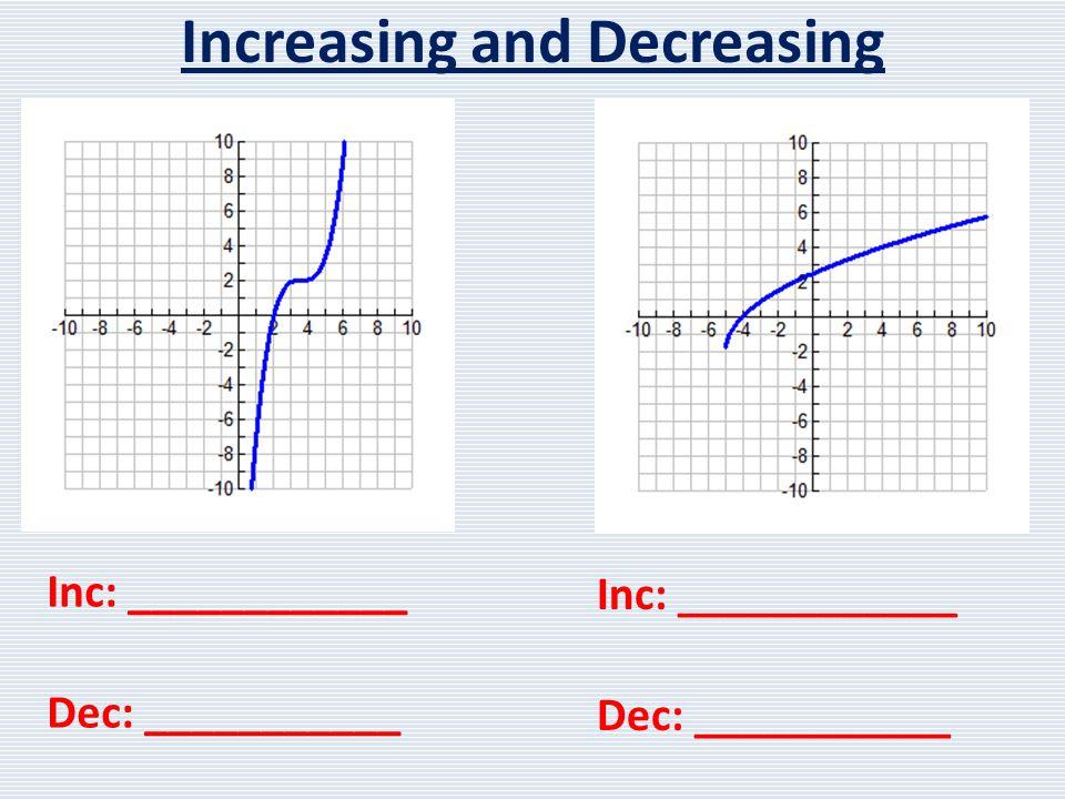 Increasing and Decreasing