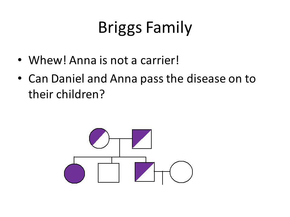 Briggs Family Whew! Anna is not a carrier!