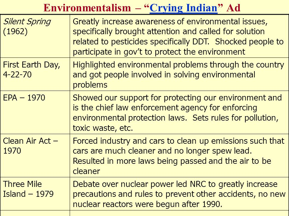Environmentalism – Crying Indian Ad