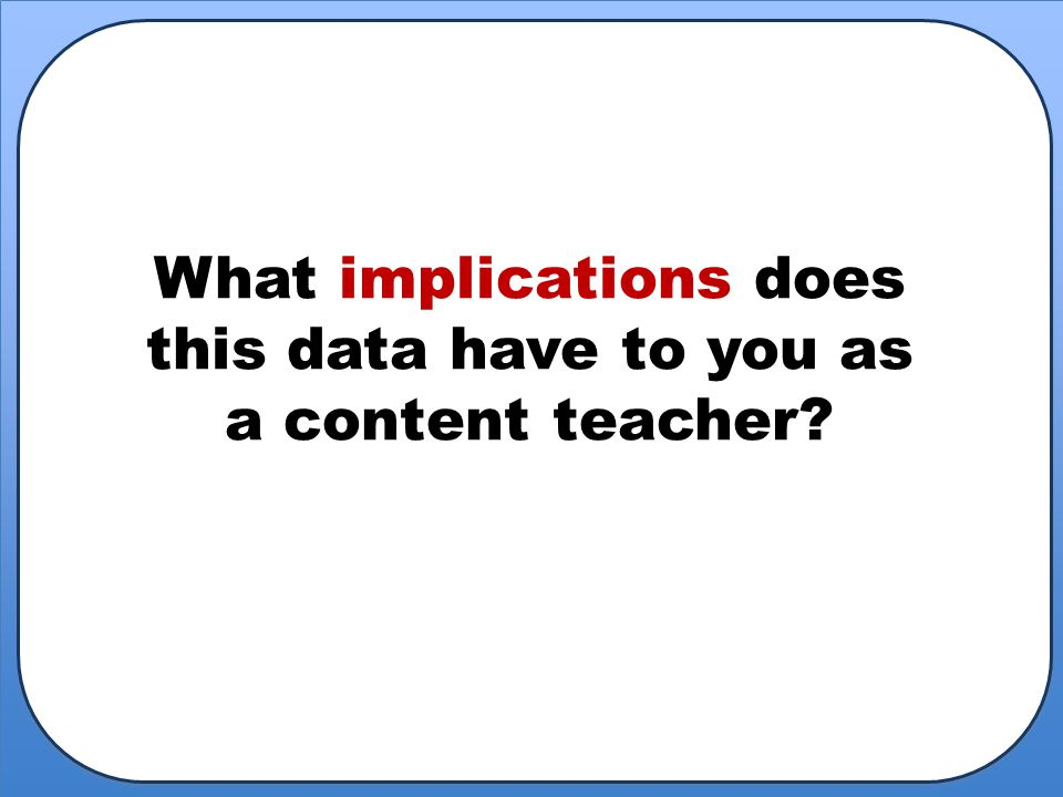 What implications does this data have to you as a content teacher