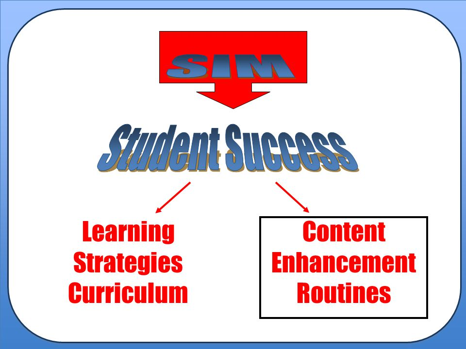 Learning Strategies Curriculum Content Enhancement Routines