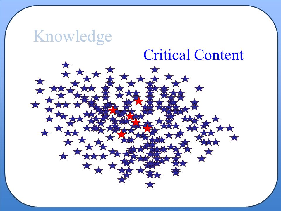 Knowledge Critical Content