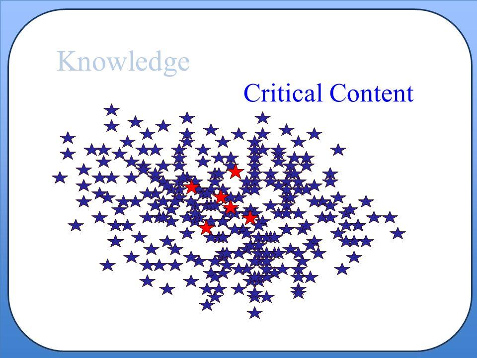 Knowledge Critical Content