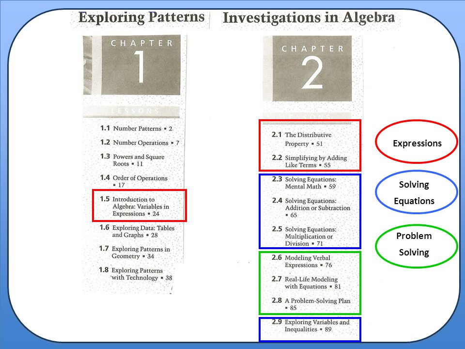 Expressions Solving Equations Problem Solving