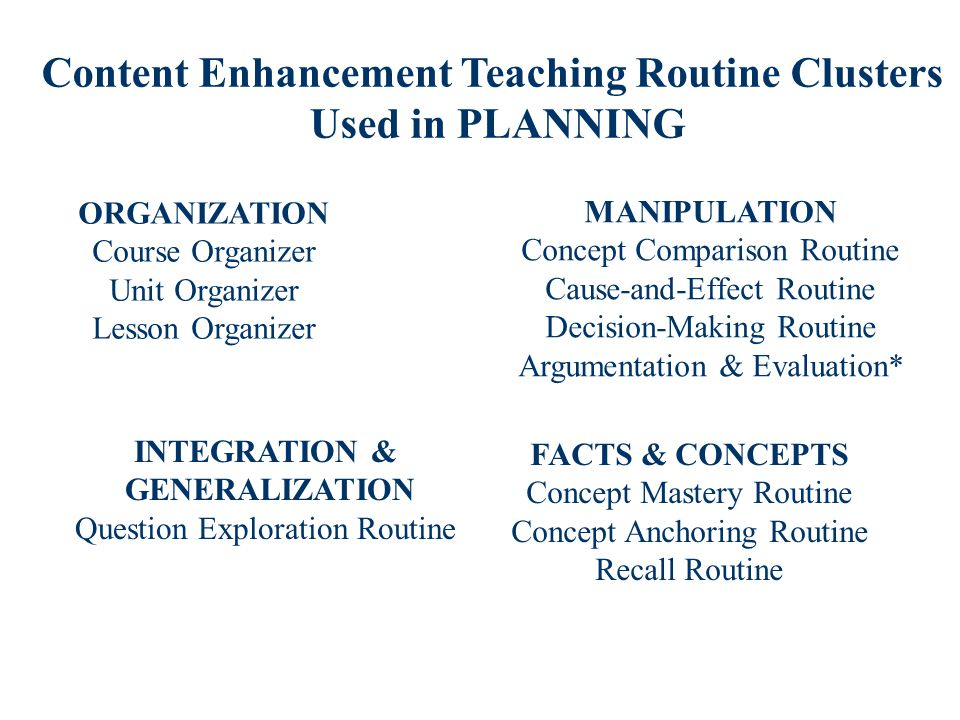 Content Enhancement Teaching Routine Clusters