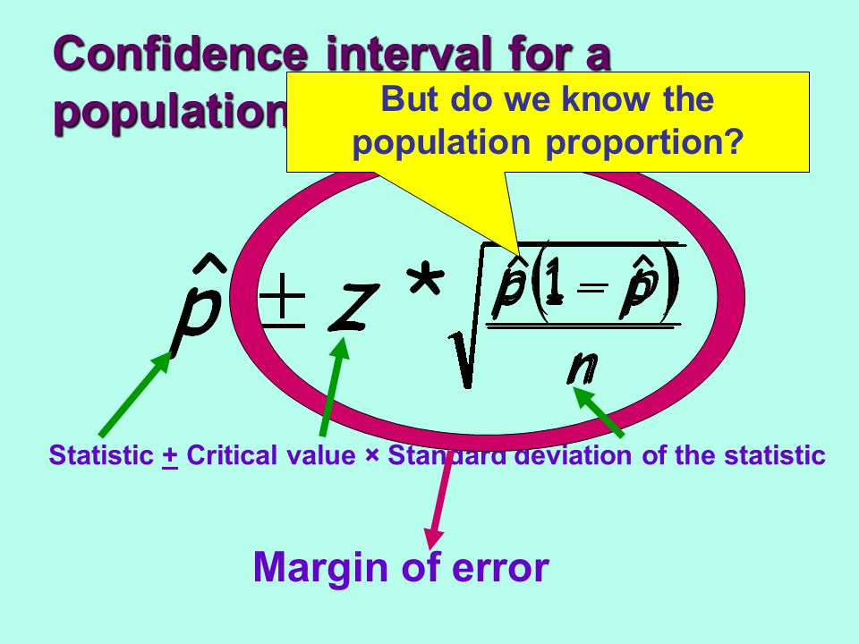 Confidence interval for a population proportion: