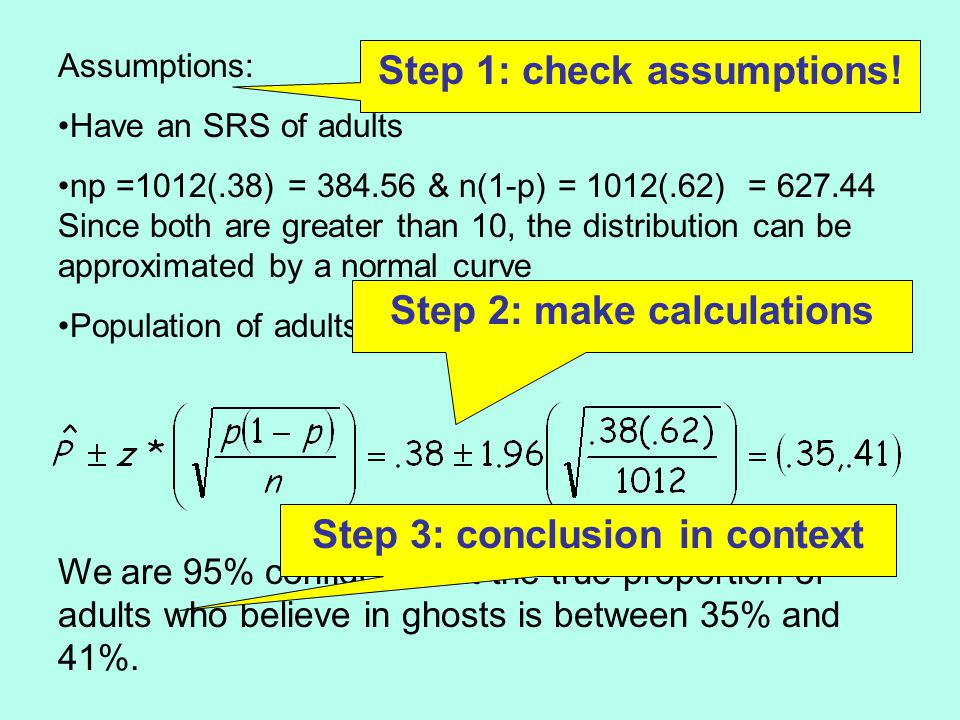 Step 1: check assumptions!