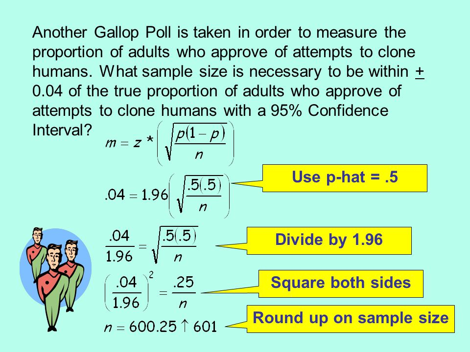Another Gallop Poll is taken in order to measure the proportion of adults who approve of attempts to clone humans. What sample size is necessary to be within + 0.04 of the true proportion of adults who approve of attempts to clone humans with a 95% Confidence Interval
