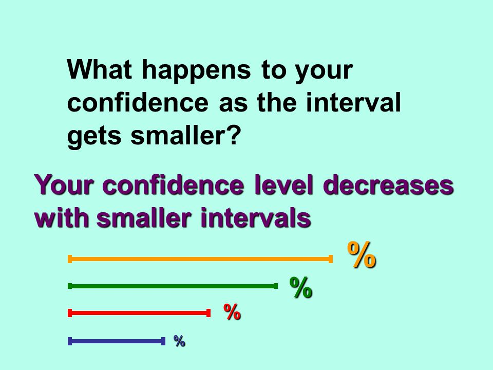 % What happens to your confidence as the interval gets smaller