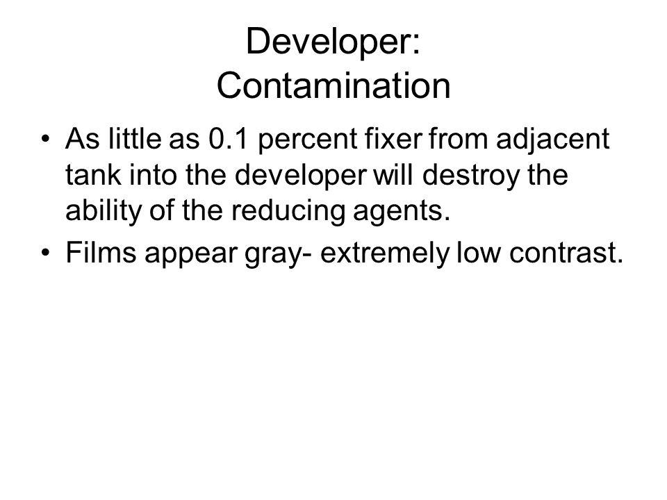 Developer: Contamination