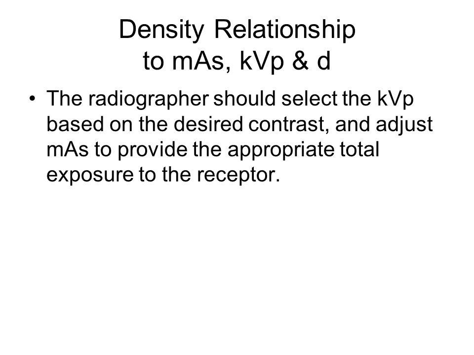 Density Relationship to mAs, kVp & d