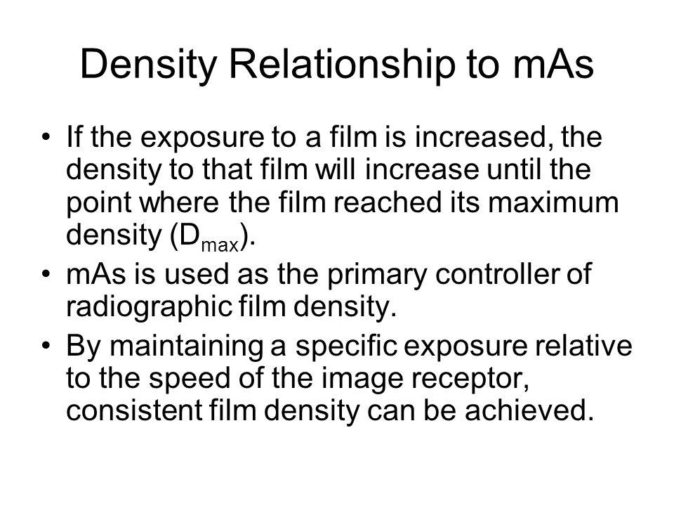 Density Relationship to mAs