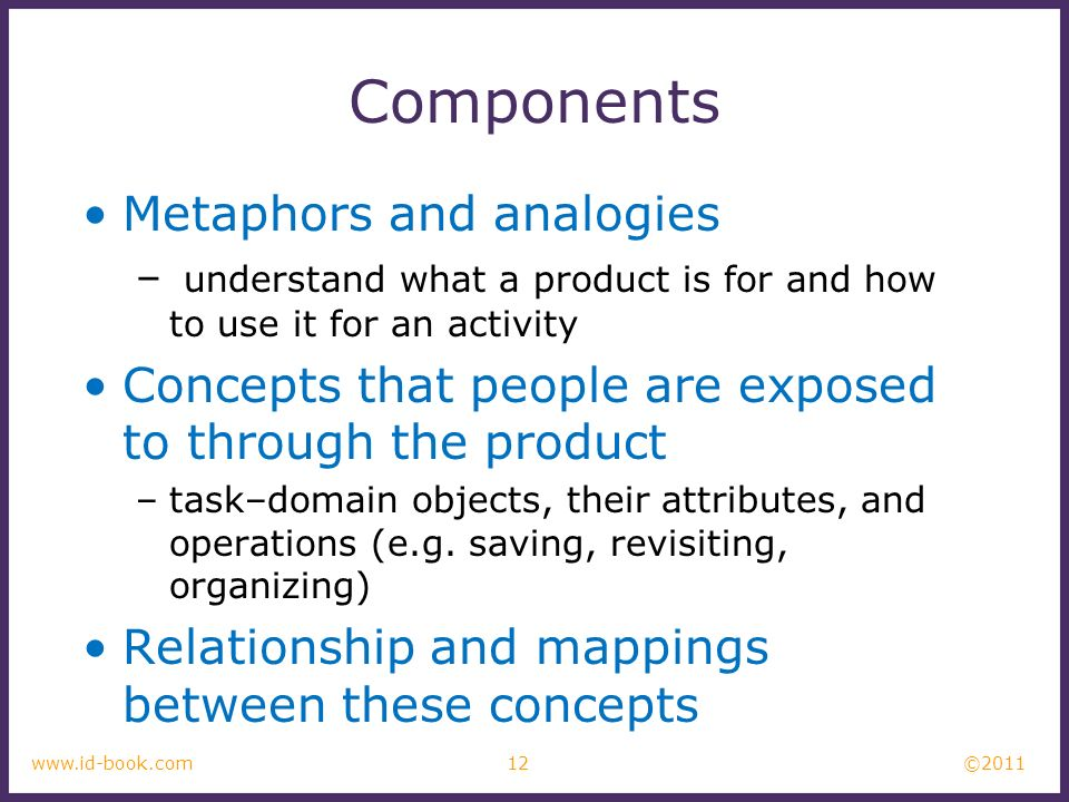 Components Metaphors and analogies