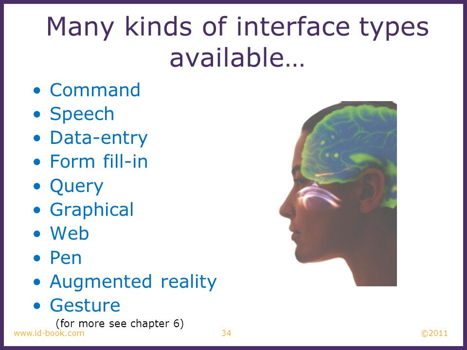 Many kinds of interface types available…