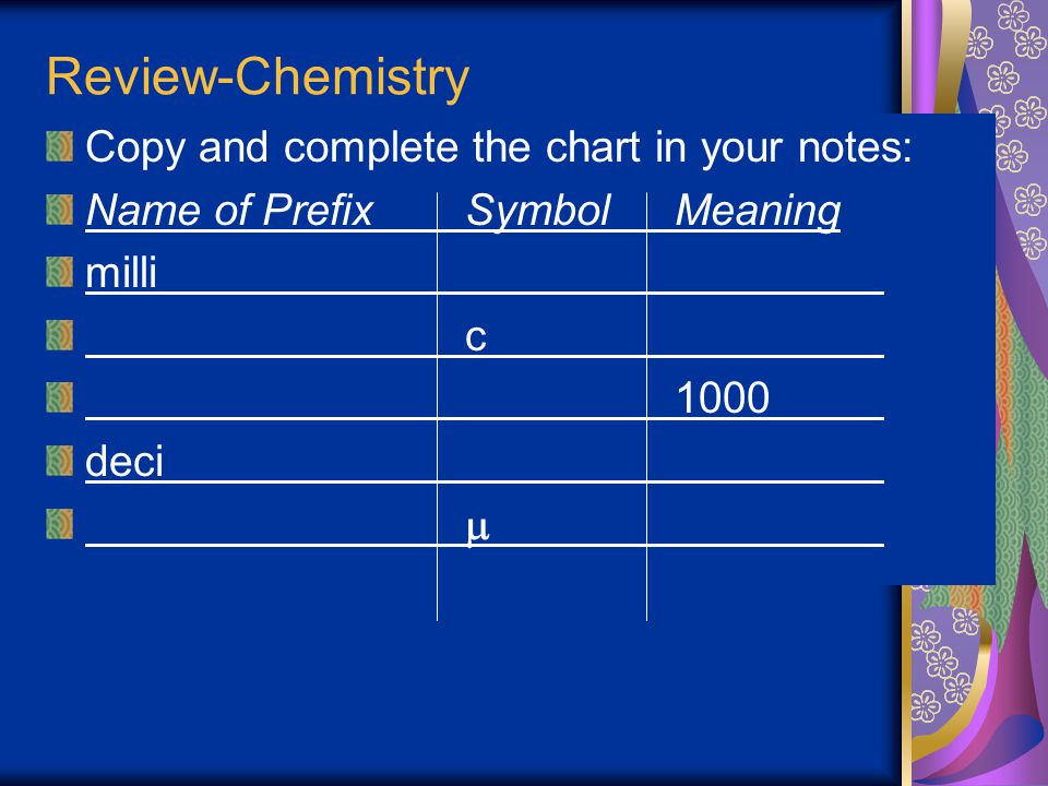 Review-Chemistry Copy and complete the chart in your notes: