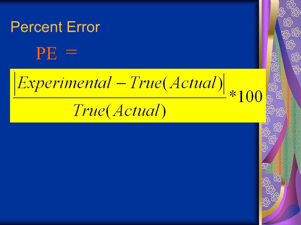 Percent Error = PE