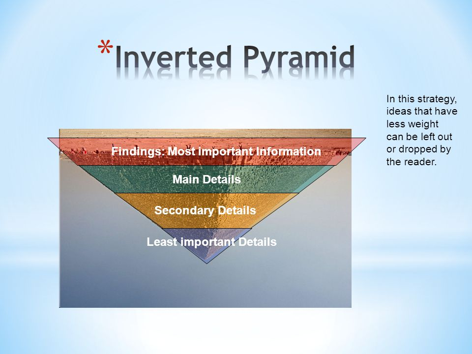Inverted Pyramid Findings: Most important Information Main Details