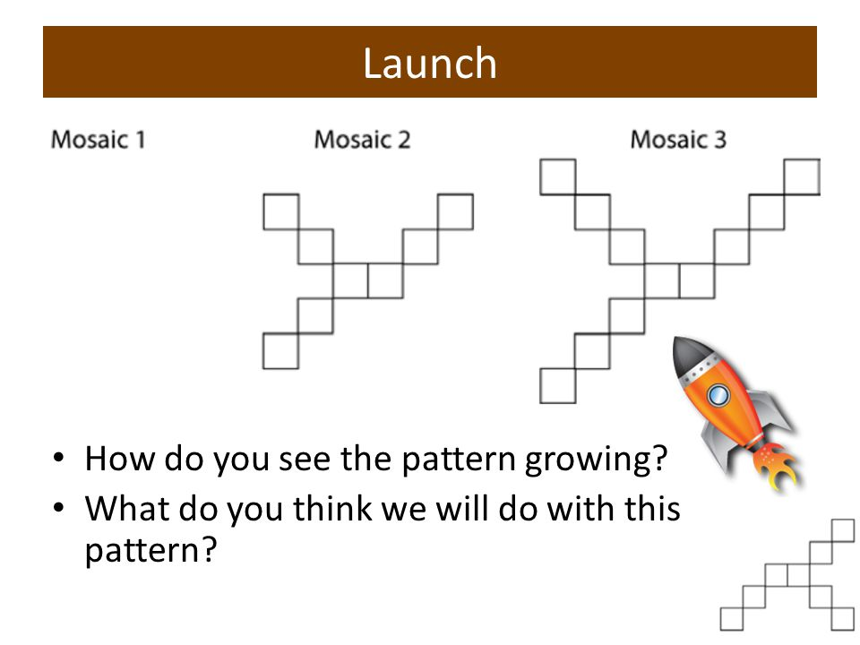 Launch How do you see the pattern growing
