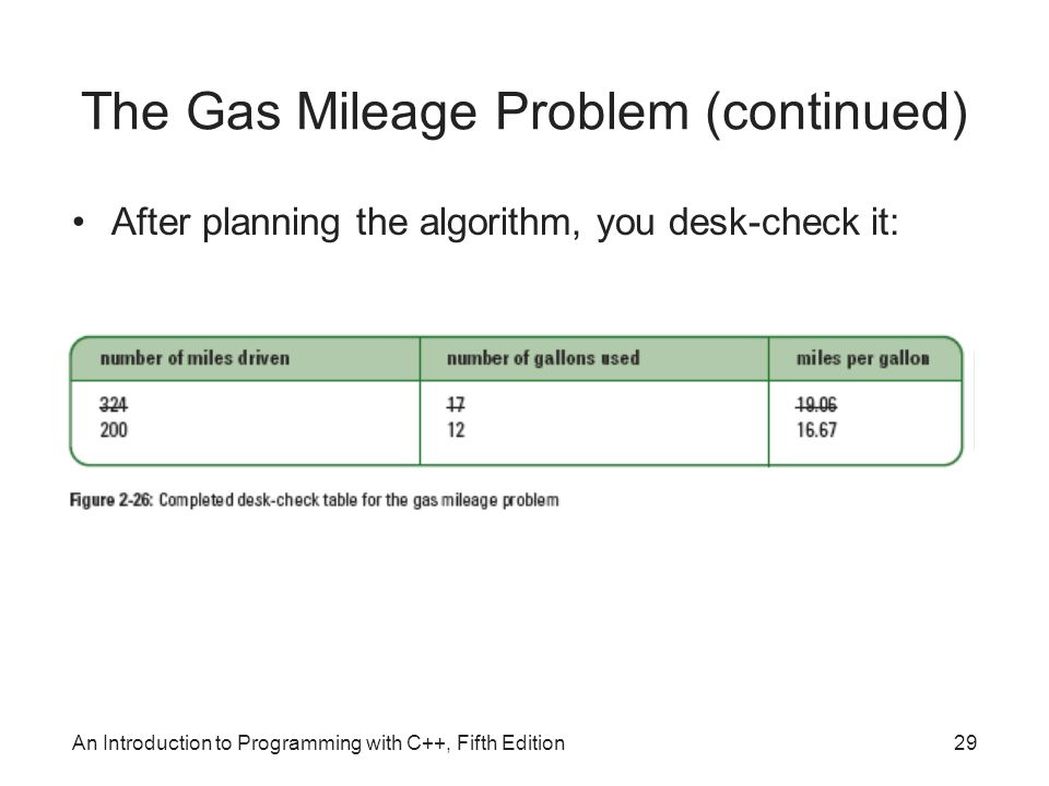 The Gas Mileage Problem (continued)