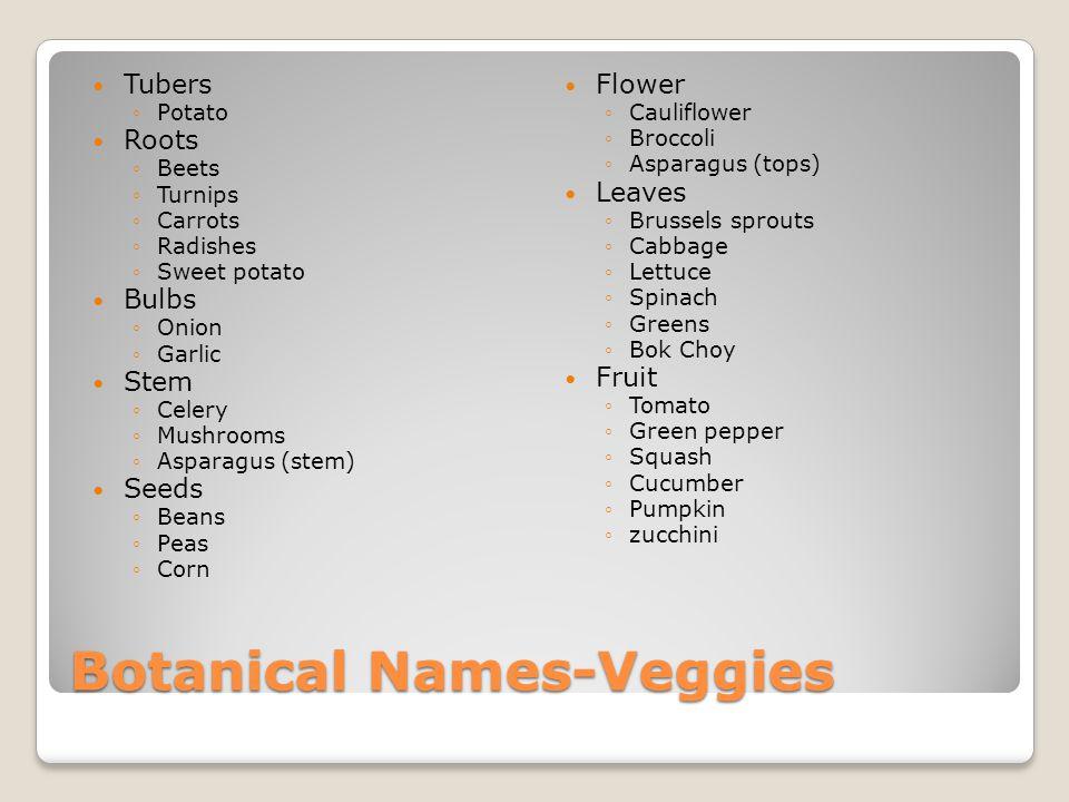 Botanical Names-Veggies
