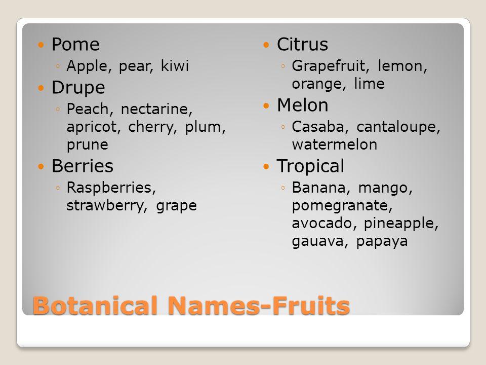 Botanical Names-Fruits